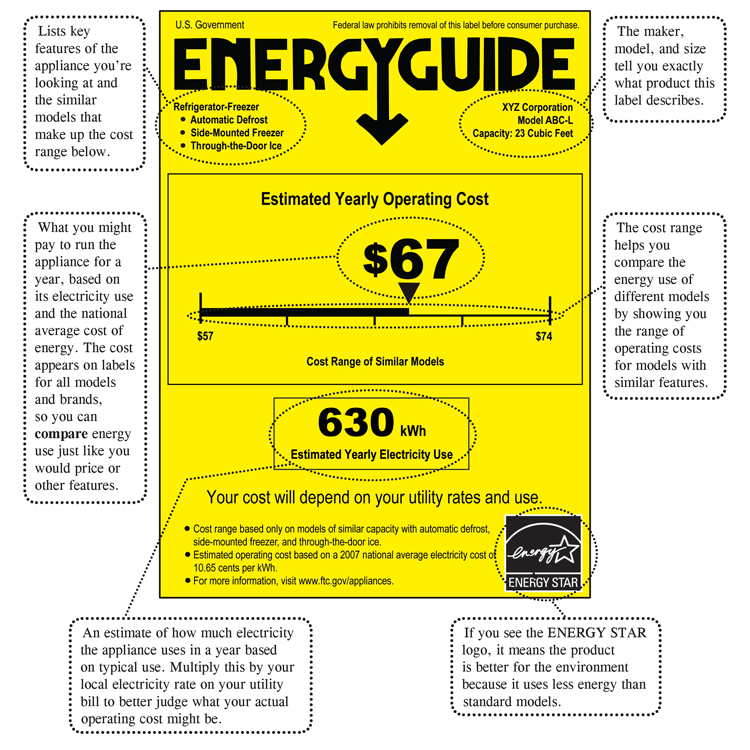 FTC energy guide